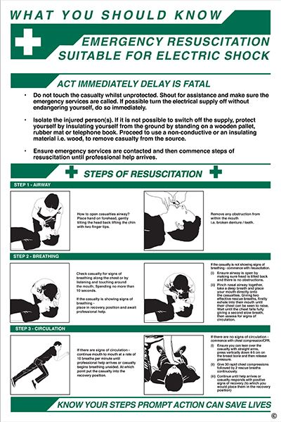 Marine & First Aid Posters