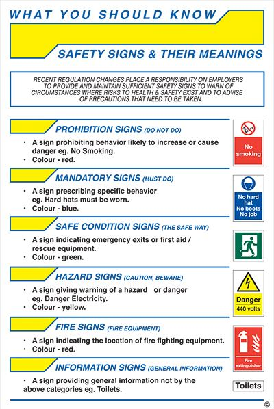 Allsigns International Ltd What You Should Know Safety Signs And